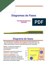 Diagrama de Fases y TT
