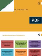 Derecho Empresarial. Persona NATURAL CON NEGOCIO