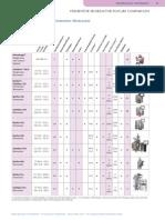 NBS 2010 Online Catalog Fermentors Bioreactors
