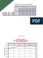 REFLOW SOLDER SPC CHART