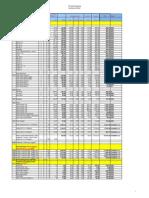 04 Appendix 2 to PTC - Bill of Meterials