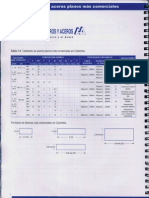 Especificaciones A572 Grado 50