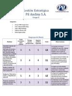 Diagrama de Matriz Pil Andina S.A.