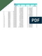 Desplazamiento SAP 2000