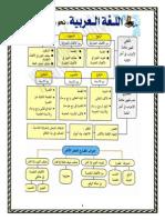 قواعد اللغة العربية بالصور للحفظ والتزيين...