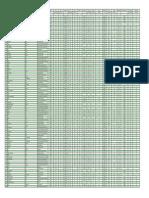 SB2012_Top1500.pdf