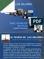 teoriadelosvaloresshelerhartman-120907151033-phpapp01