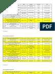 2015 legislative tracking sheet final