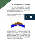 Clasificación de Los Yacimientos de Acuerdo a Su Mecanismo de Producción