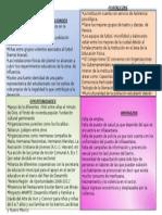 DOFA Powerpoint