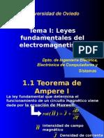 Leyes Fundamentales Electromagnetismo