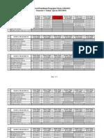 Jadwal Praktikum PPM 2015