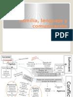 Familia, Lenguaje y Comunicación