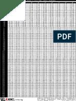 PT100 Resistance Temperature Table