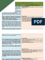 Diferencias Entre La Constitución Política Del Perú de 1979 y 1993