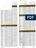 2015-07 BIke Buyer Guide