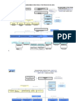 estructura_organica_-2013 (1)