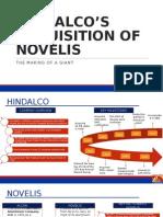 hindalco_novelis acquisition