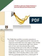 Saudi Arabia Lubricant Market |Industry Size UAE Lubricant