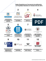 Ranking Universidades Españolas en el BOPI. Octubre 2015.