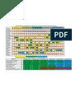 CRONOGRAMA DE ACTIVIDADES DEL FORMADOR EN LA REGIÓN ALTOS NORTE 2009
