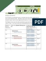 Flipped Classroom Mod 4 (1)