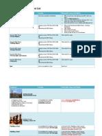 3dmax Assignment List