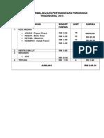 Anggaran Perbelanjaan Pertandingan Permainan Tradisional 2015