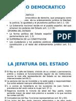 Resumen Constitucion Española