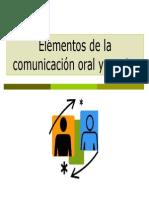 03 Elementos de La Comunicación