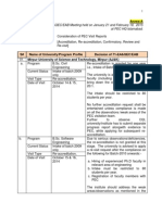 Minutes of 71-EA&QEC