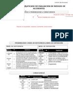 Metodo Simplificado de Evaluación de Riesgos de Accidentes