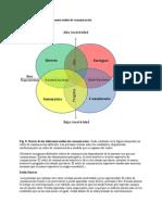 Características de Los Diferentes Estilos de Comunicación y Criticas