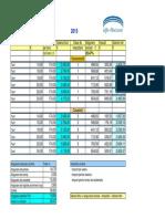 ! Calcul Salariu Brut-net Asig-soc Impozit 14-04-2015