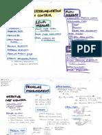 PE3.2.15 Instrumentation and Control