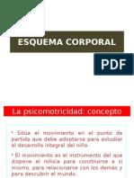 Clase s.xxi Psicomotricidad Esquema Corporal