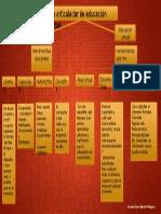 Eje Articulador de Educción Virtual