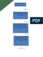 Mapa Conceptual Programa de Estudio.