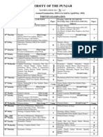 Date sheet for BA and Bsc exams 2010