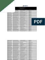 Distributivo de Personal Admin Central Enero Diciembre 2014