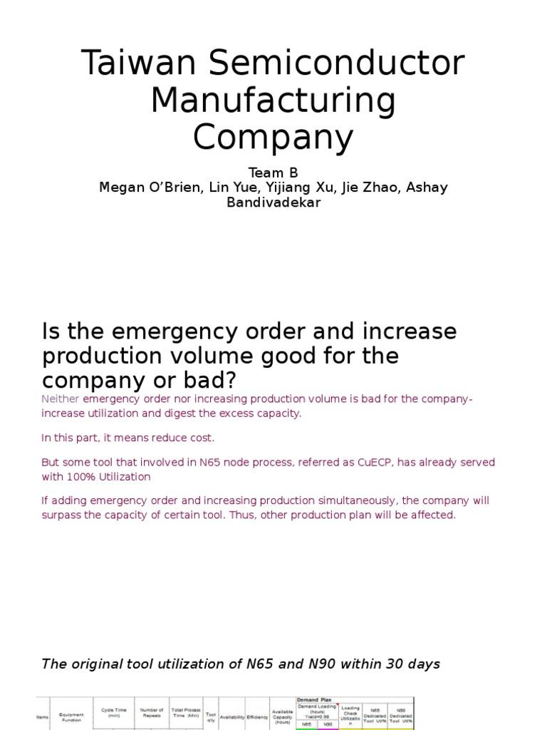 Taiwan Semiconductor Manufacturing Company (1)   Tecnología