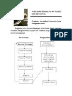 Akuntansi-Manajemen-Pertemuan-4.doc
