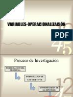 Variables Operacionalización