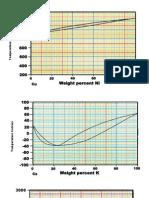 Diagramas Binarios Isomorfos