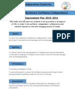School Improvement Plan 2015 (2)