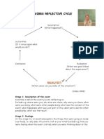 gibbs_reflective_cycle.pdf