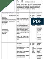 Planeacion Historia1 2-6NOV