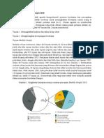 Evaluasi Hasil Healthy People 2010