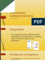 DIAGRAMAS+ADMINISTRATIVOS+CLASE+4.pptx