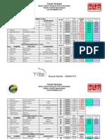 Resultados Tucan Travesia 2015 FINAL TIME